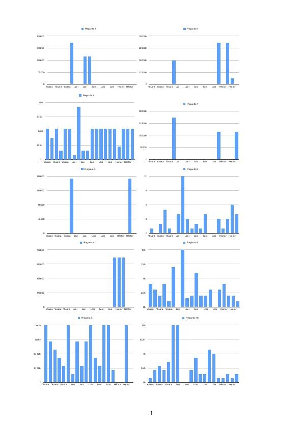 gráficas de la encuesta sobre la salud.jpg